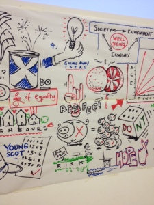 Cartoons drawn at the event to illustrate discussions